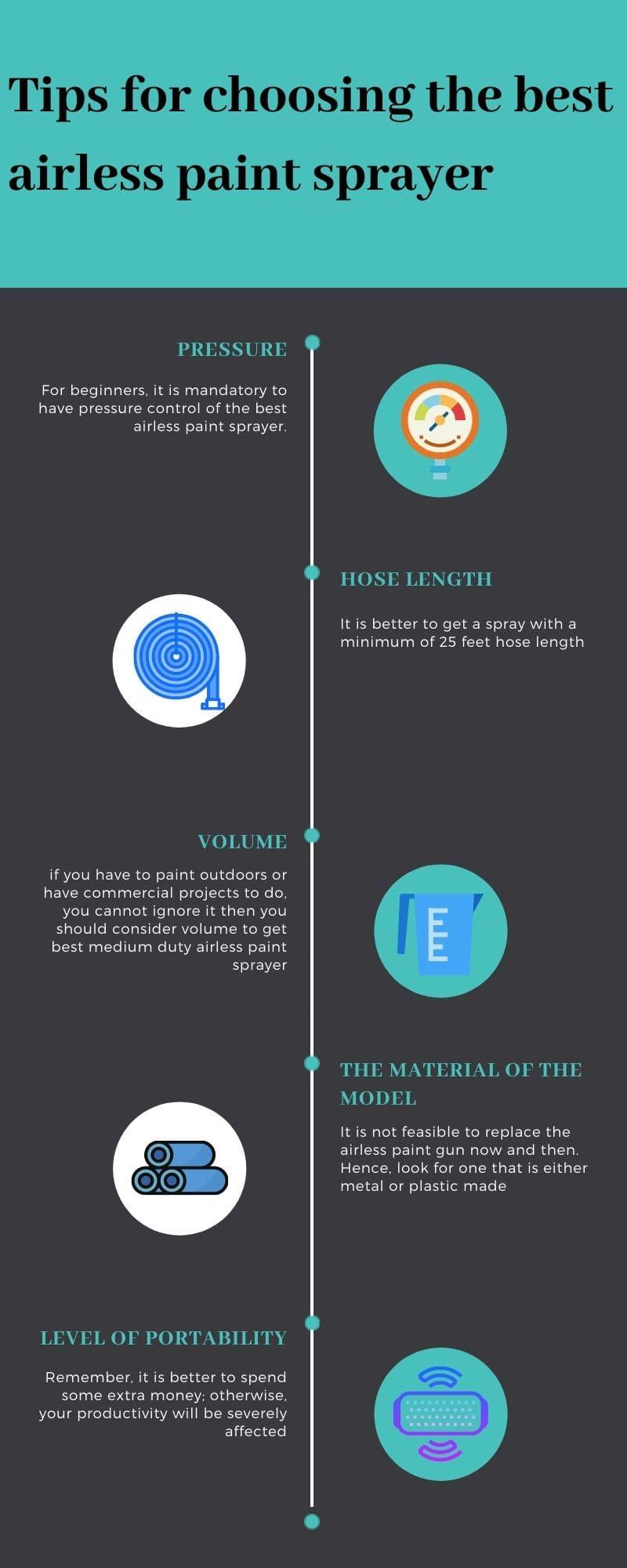 best airless paint sprayer- Infographic-sprayerinfo.com