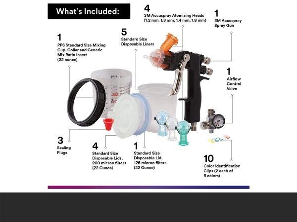 3M 16580 Accuspray Paint Spray Gun System
